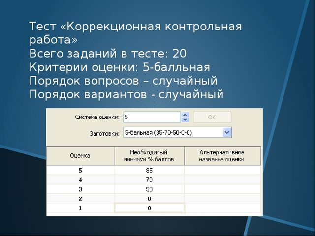 Тест «Коррекционная контрольная работа» Всего заданий в тесте: 20 Критерии оц...