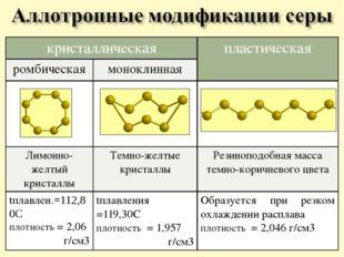 кристаллическая пластическая ромбическая моноклинная Лимонно-желтый кристаллы