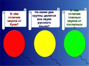 В чём отличие звуков от букв? На какие две группы делятся все звуки русского