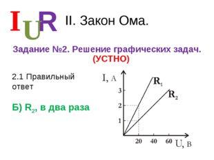 II. Закон Ома. Задание №2. Решение графических задач. (УСТНО) I R U 2.1 Прави
