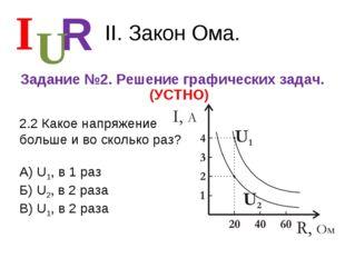 II. Закон Ома. Задание №2. Решение графических задач. (УСТНО) I R U 2.2 Какое