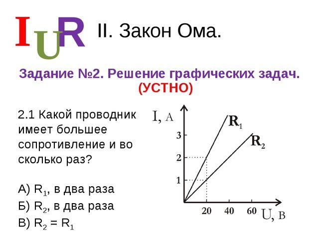 II. Закон Ома. Задание №2. Решение графических задач. (УСТНО) I R U 2.1 Какой...
