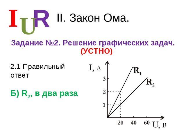 II. Закон Ома. Задание №2. Решение графических задач. (УСТНО) I R U 2.1 Прави...
