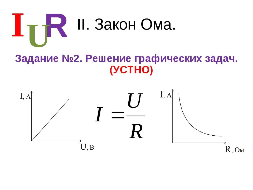 II. Закон Ома. Задание №2. Решение графических задач. (УСТНО) I R U