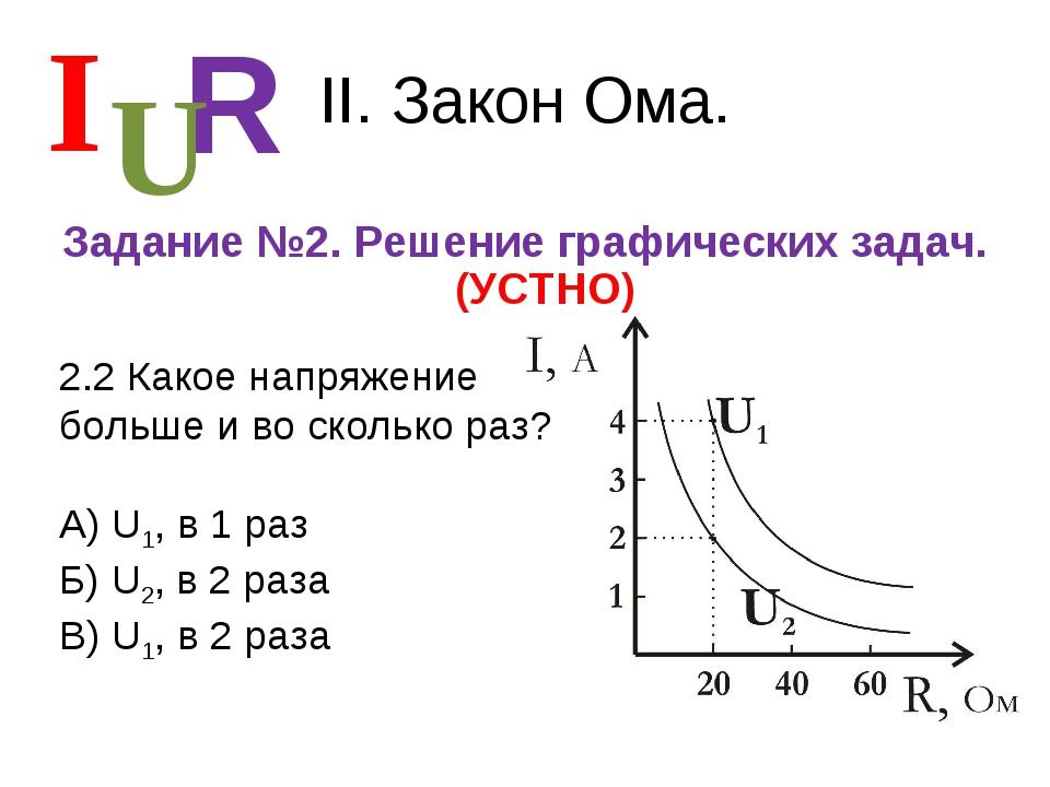 II. Закон Ома. Задание №2. Решение графических задач. (УСТНО) I R U 2.2 Какое...