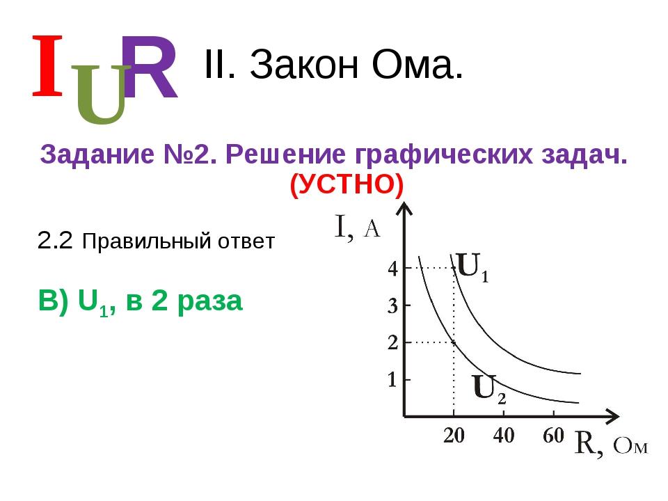 II. Закон Ома. Задание №2. Решение графических задач. (УСТНО) I R U 2.2 Прави...