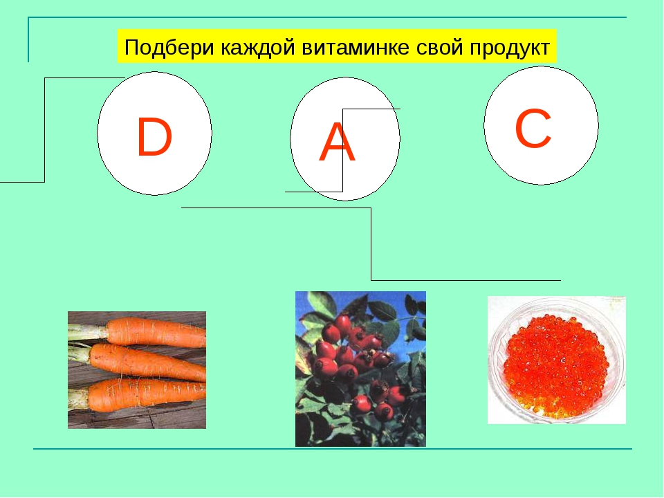 А С D Подбери каждой витаминке свой продукт