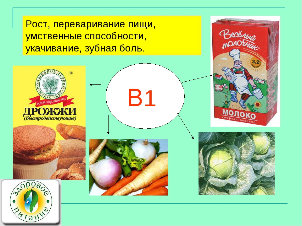 В1 Рост, переваривание пищи, умственные способности, укачивание, зубная боль.