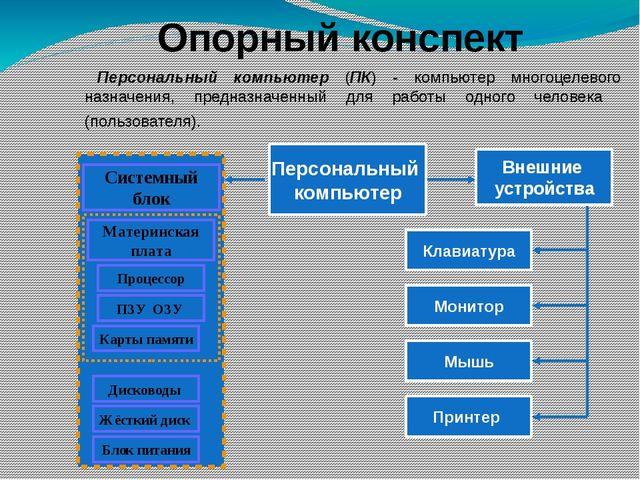 Опорный конспект Персональный компьютер (ПК) - компьютер многоцелевого назнач...