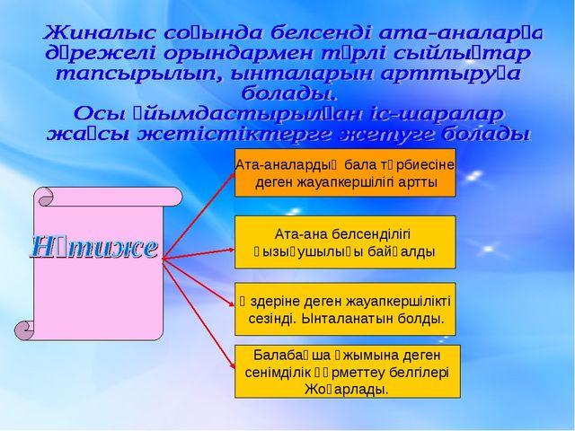Ата-ана белсенділігі қызығушылығы байқалды Ата-аналардың бала тәрбиесіне деге...