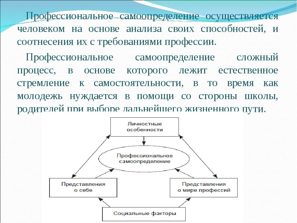 Профессиональное самоопределение осуществляется человеком на основе анализа с...