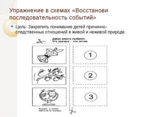 Упражнение в схемах «Восстанови последовательность событий» Цель: Закрепить п
