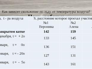 Цель работы: Как зависит скольжение по льду от температуры воздуха? Дата,t -