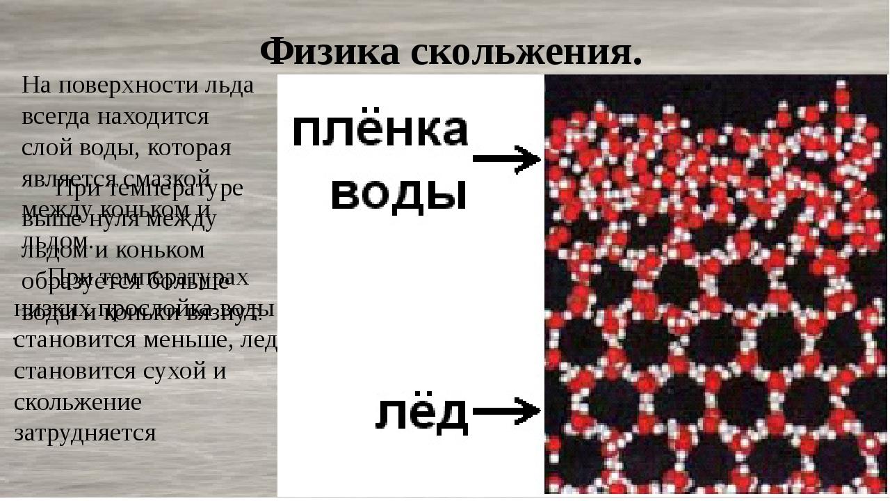 Физика скольжения. При температурах низких прослойка воды становится меньше,...