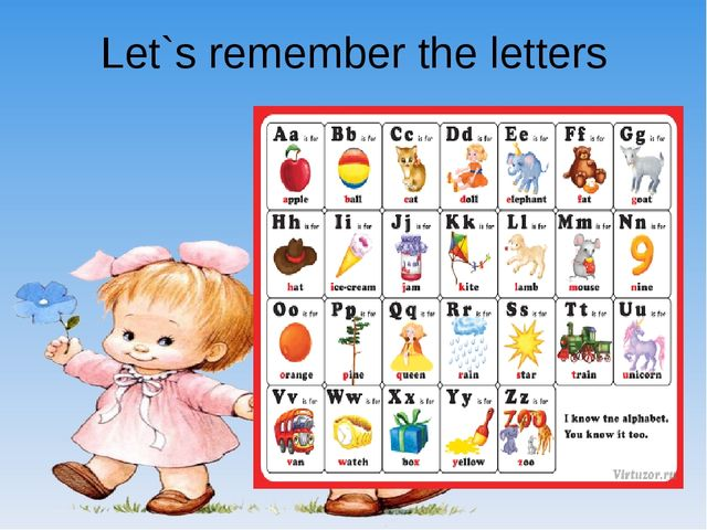 Let`s remember the letters