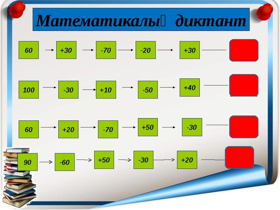 30 70 30 60 +30 -70 -20 +30 100 -30 -50 +10 +40 60 +20 -70 +50 -30 Математик...