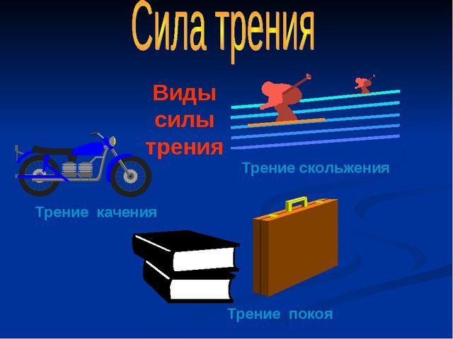 Виды силы трения Трение качения Трение покоя Трение скольжения