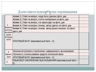 Дополнительная схема оценивания Задание 3 – описать фото 1. Решение коммуник