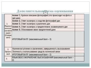 Дополнительная схема оценивания Задание 4 – сравнить фото 1. Решение коммуни