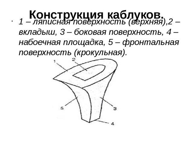 Конструкция каблуков. 1 – ляписная поверхность (верхняя),2 – вкладыш, 3 – бок...