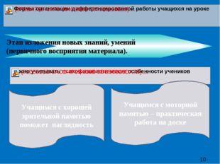 Этап изложения новых знаний, умений (первичного восприятия материала). Учащи