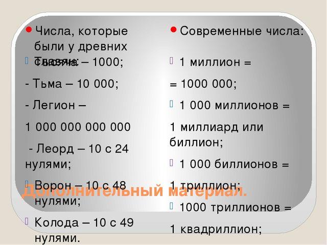 Дополнительный материал. Числа, которые были у древних славян: Современные чи...