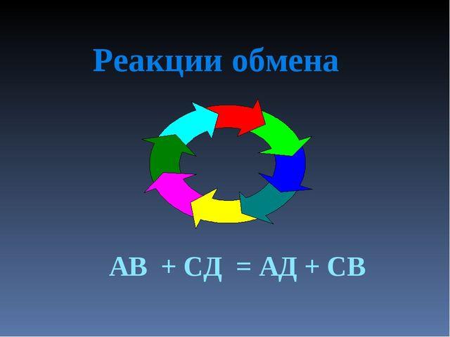 Реакции обмена АВ + СД = АД + СВ