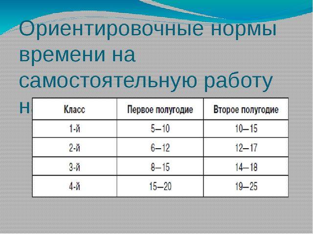 Ориентировочные нормы времени на самостоятельную работу на уроке (в мин)