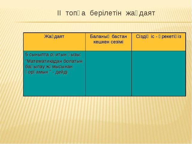 ІІ топқа берілетін жағдаят ЖағдаятБаланың бастан кешкен сезіміСіздің іс -...
