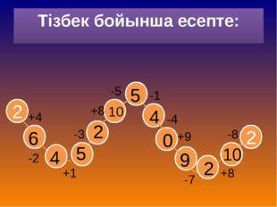 Тізбек бойынша есепте: 2 2 +4 -2 +1 -3 +8 -5 -1 -4 +9 -7 +8 -8 6 4 5 2 10 5 4