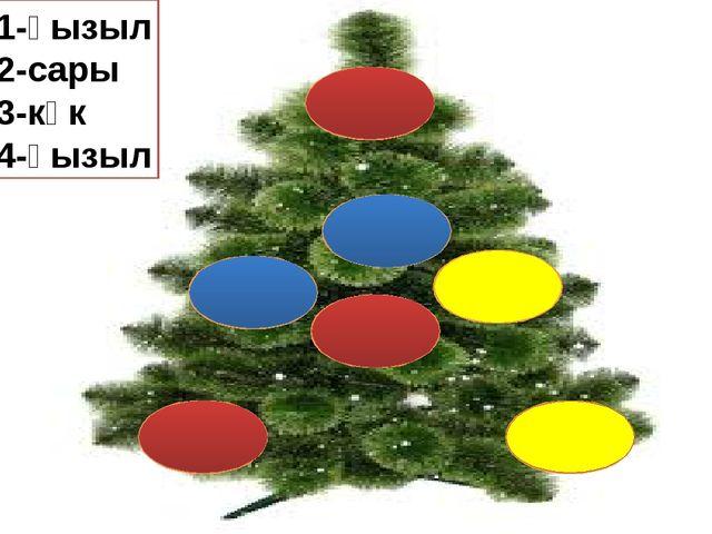 3-2 2+1 3+0 6-4 8-4 5-4 2-0 1-қызыл 2-сары 3-көк 4-қызыл