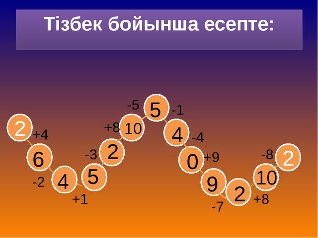 Тізбек бойынша есепте: 2 2 +4 -2 +1 -3 +8 -5 -1 -4 +9 -7 +8 -8 6 4 5 2 10 5 4...