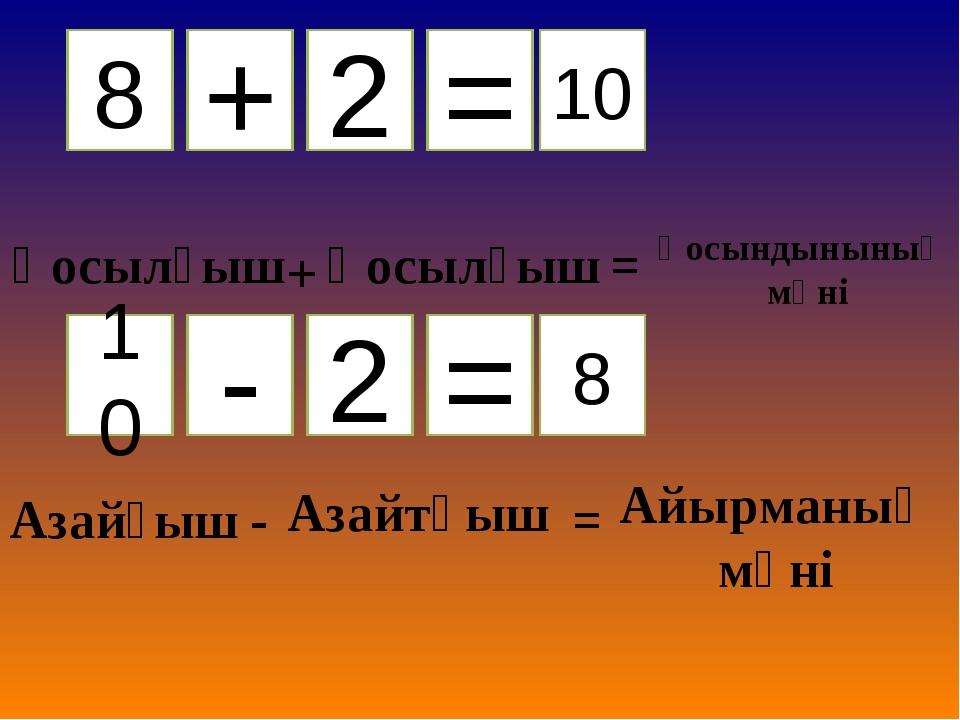 8 + 2 = 10 Қосылғыш Қосылғыш Қосындынының мәні + = 10 - 2 = 8 Азайғыш Азайтқы...