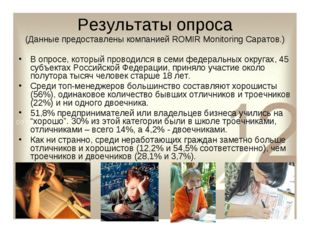 Результаты опроса (Данные предоставлены компанией ROMIR Monitoring Саратов.)