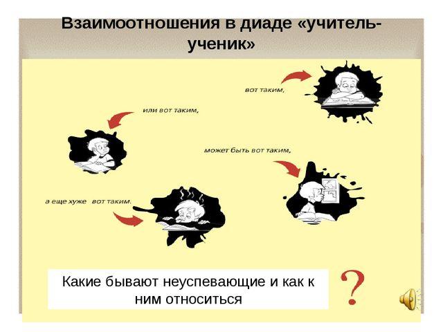 Взаимоотношения в диаде «учитель- ученик» Какие бывают неуспевающие и как к н...