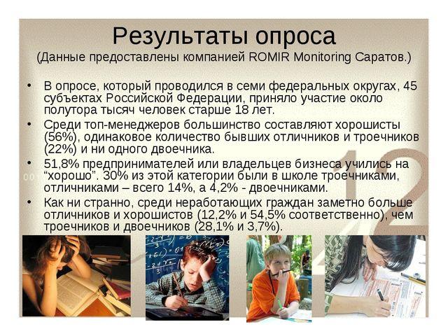 Результаты опроса (Данные предоставлены компанией ROMIR Monitoring Саратов.)...