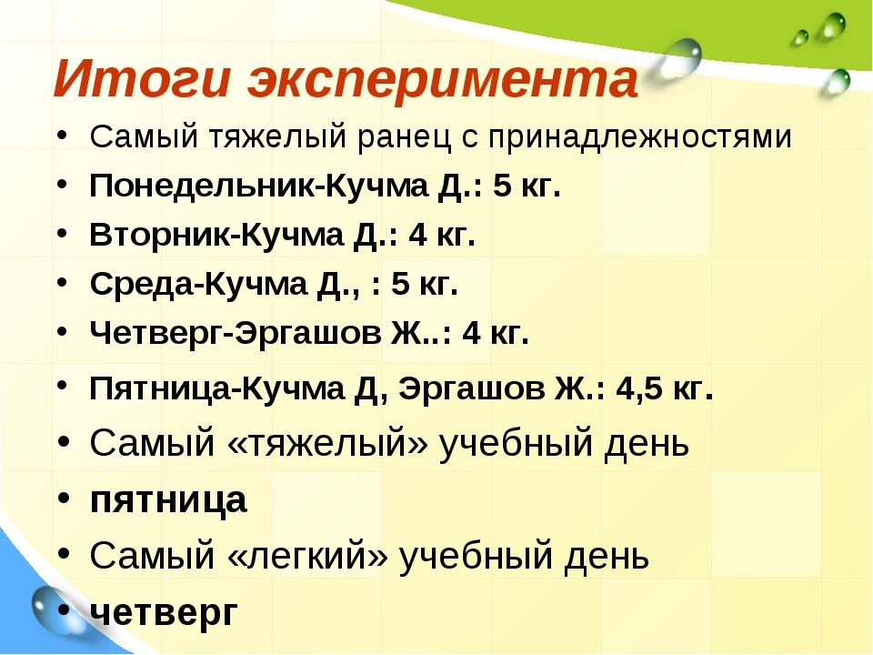Итоги эксперимента Самый тяжелый ранец с принадлежностями Понедельник-Кучма Д...