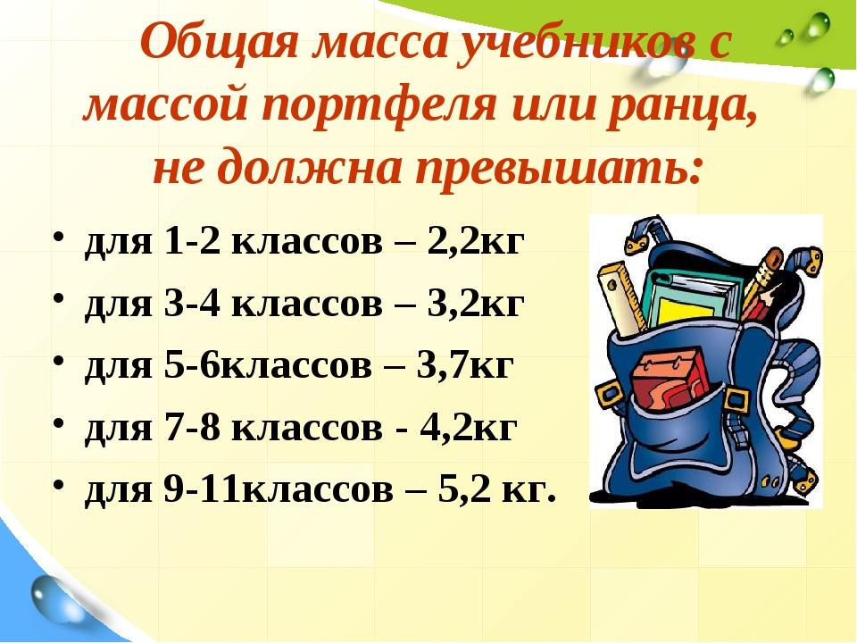 Общая масса учебников с массой портфеля или ранца, не должна превышать: для...