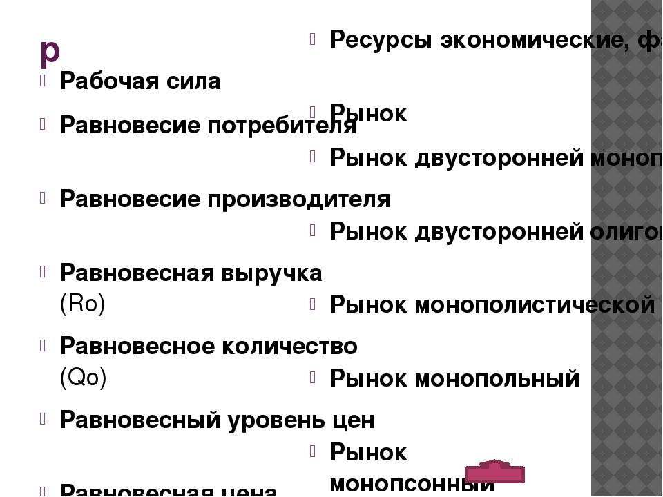 у Унитарное предприятие Уровень безработицы Услуга Учетная политика Учётная...