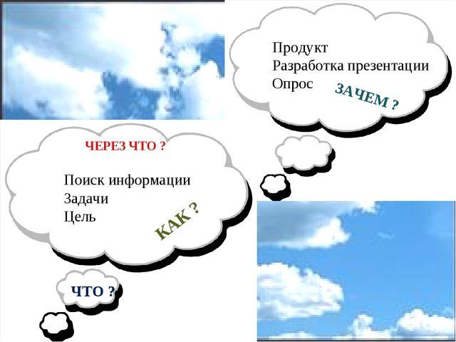 Поиск информации Задачи Цель Продукт Разработка презентации Опрос ЧТО ? ЗАЧЕМ...