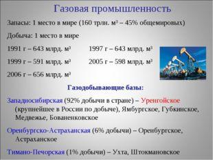 Газовая промышленность Запасы: 1 место в мире (160 трлн. м³ – 45% общемировых