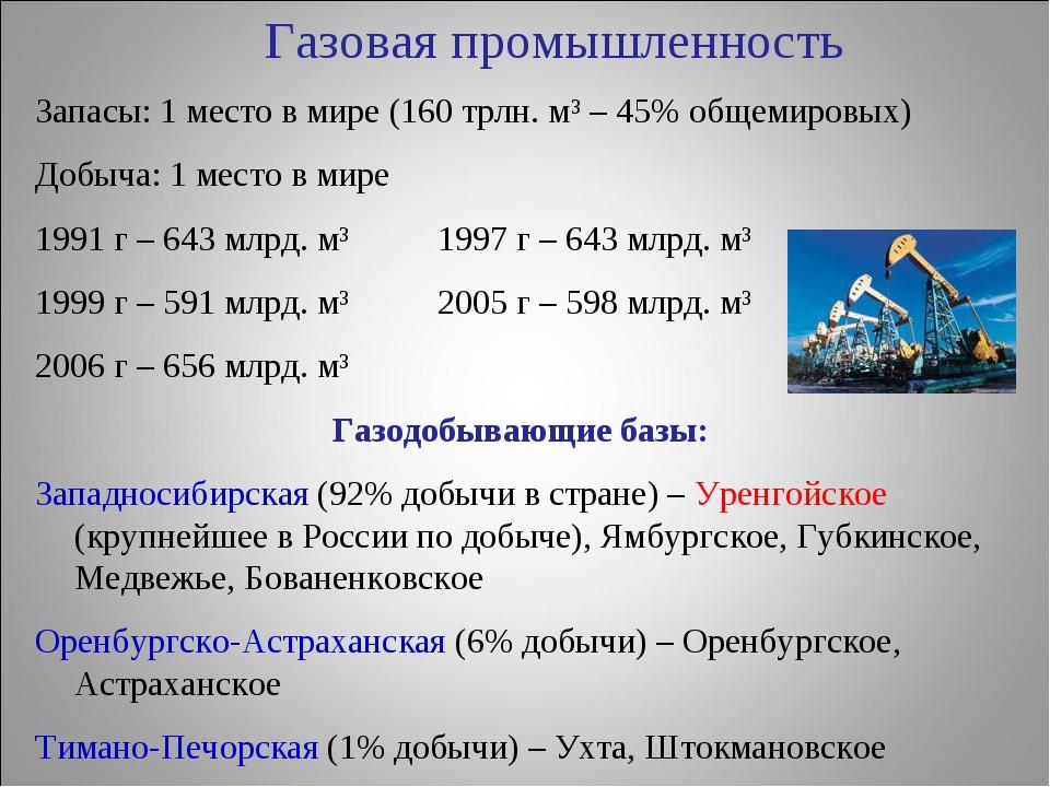 Газовая промышленность Запасы: 1 место в мире (160 трлн. м³ – 45% общемировых...