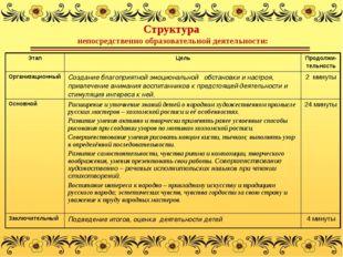Структура непосредственно образовательной деятельности: ЭтапЦельПродолжи- т