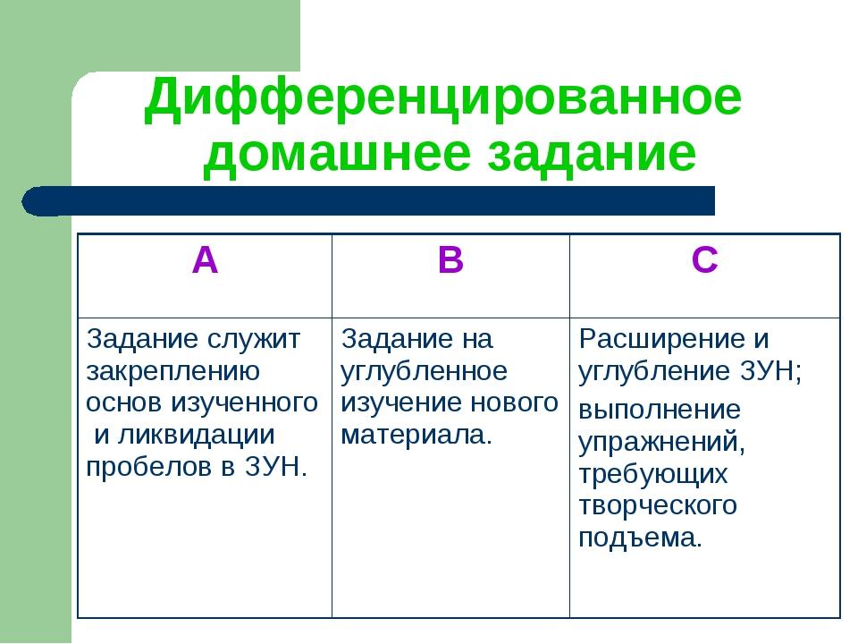 Дифференцированное домашнее задание