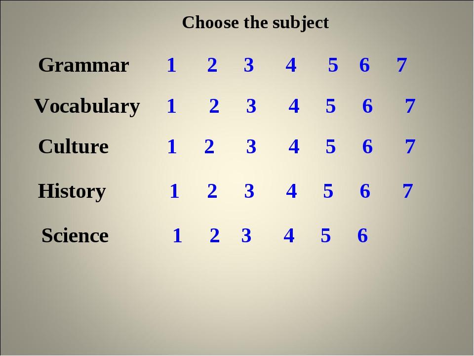 Choose the subject Grammar 1 2 3 4 5 6 7 Vocabulary 1 2 3 4 5 6 7 Culture...
