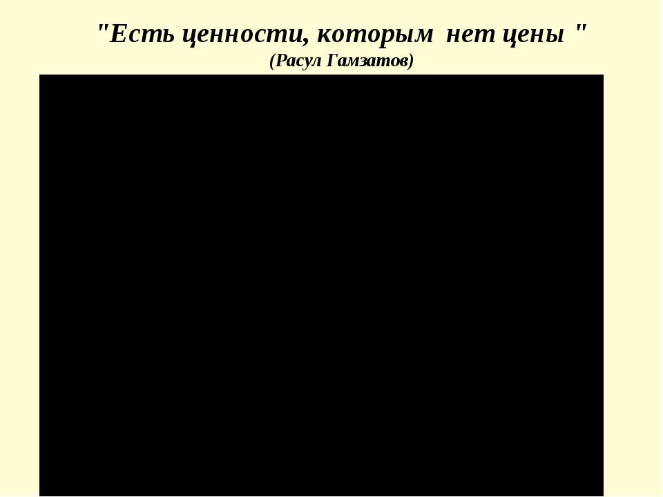 """""""Есть ценности, которым нет цены """" (Расул Гамзатов)"""