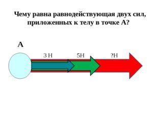 Чему равна равнодействующая двух сил, приложенных к телу в точке А? А
