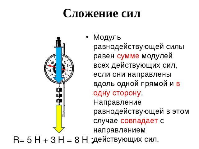 Сложение сил Модуль равнодействующей силы равен сумме модулей всех действующи...