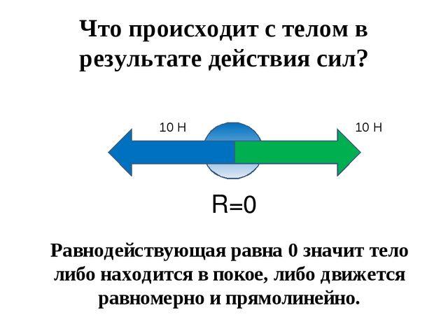 Что происходит с телом в результате действия сил? 10 Н 10 Н Равнодействующая...