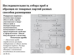 Последовательность отбора проб и образцов из товарных партий разных способов